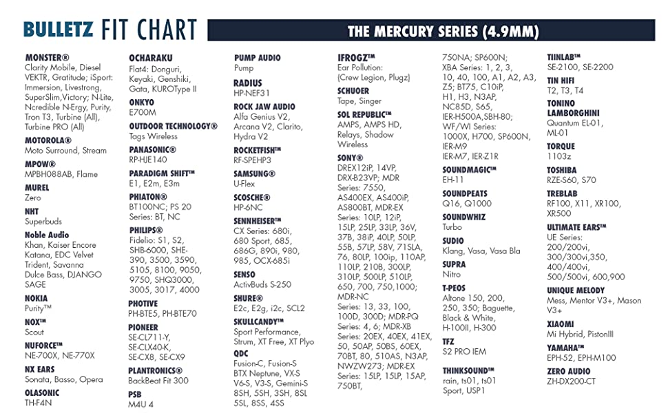 mercury fit chart continued