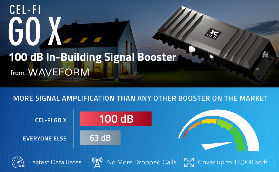 Cel-Fi GO X Cell Signal Booster for Homes, AT&T, Verizon, T-Mobile