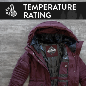 "Purple coat with an illustration of a thermometer in front of it. Says ""temperature rating."""