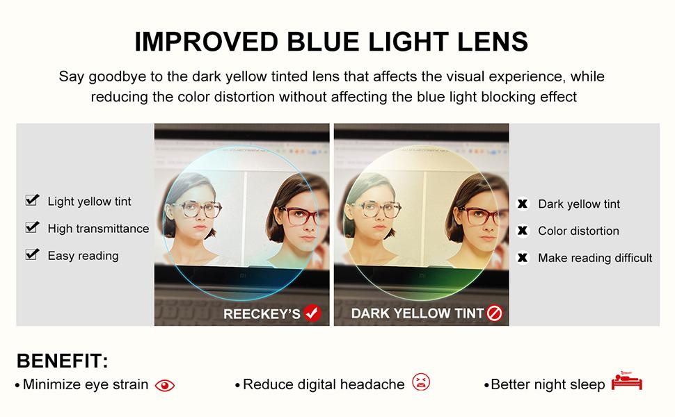 blue light glasses lens