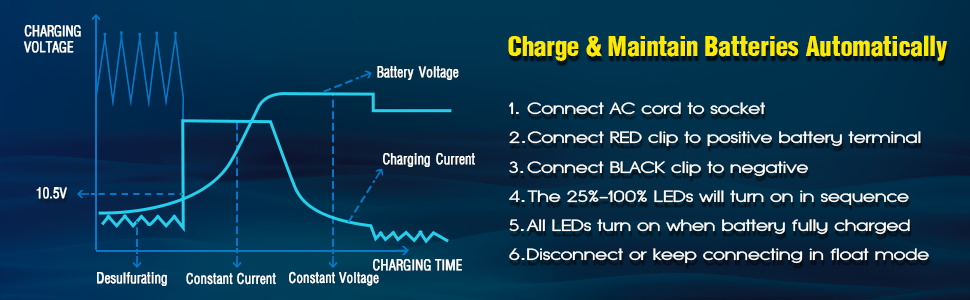 CHARGE & MAINTAIN BATTERIES AUTOMATICALLY