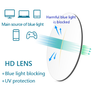 blue light canceling glasses