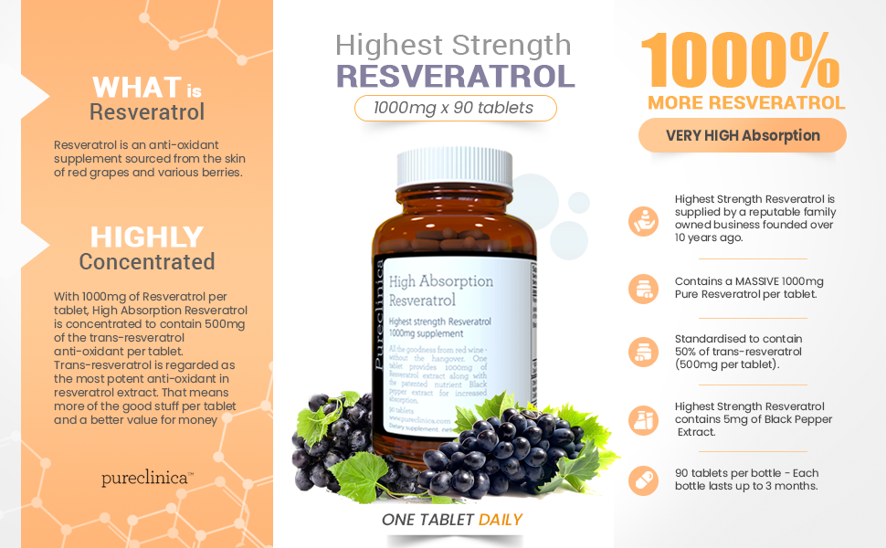 Amazon Com 1000mg Resveratrol X 90 Tablets 3 Months Supply 10