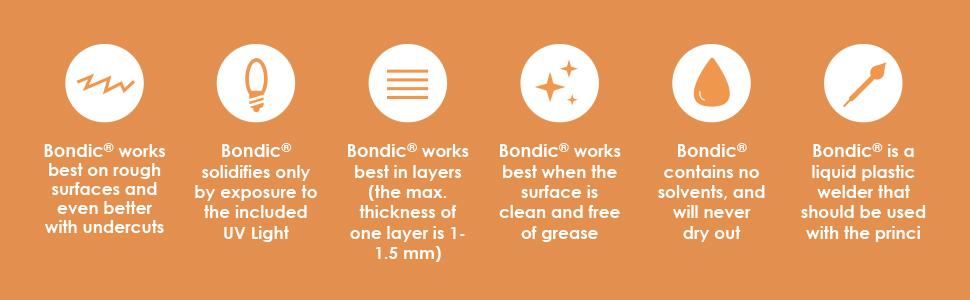 Bondic FAQ