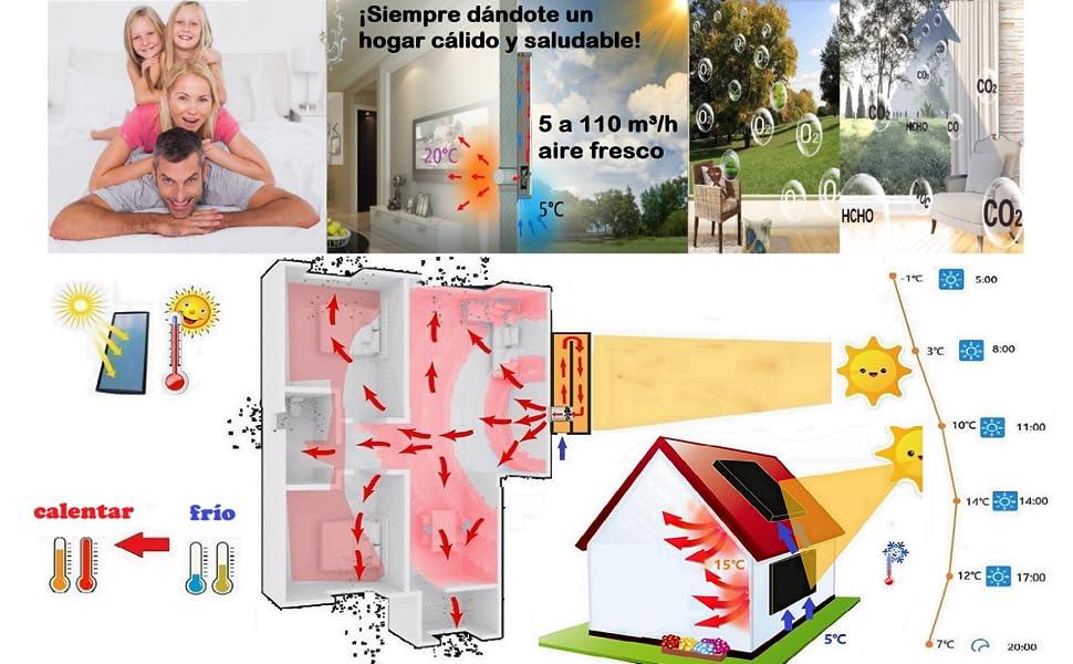 Nakoair Calentador Solar de Aire Colector OS20 520W Acondicionador ...