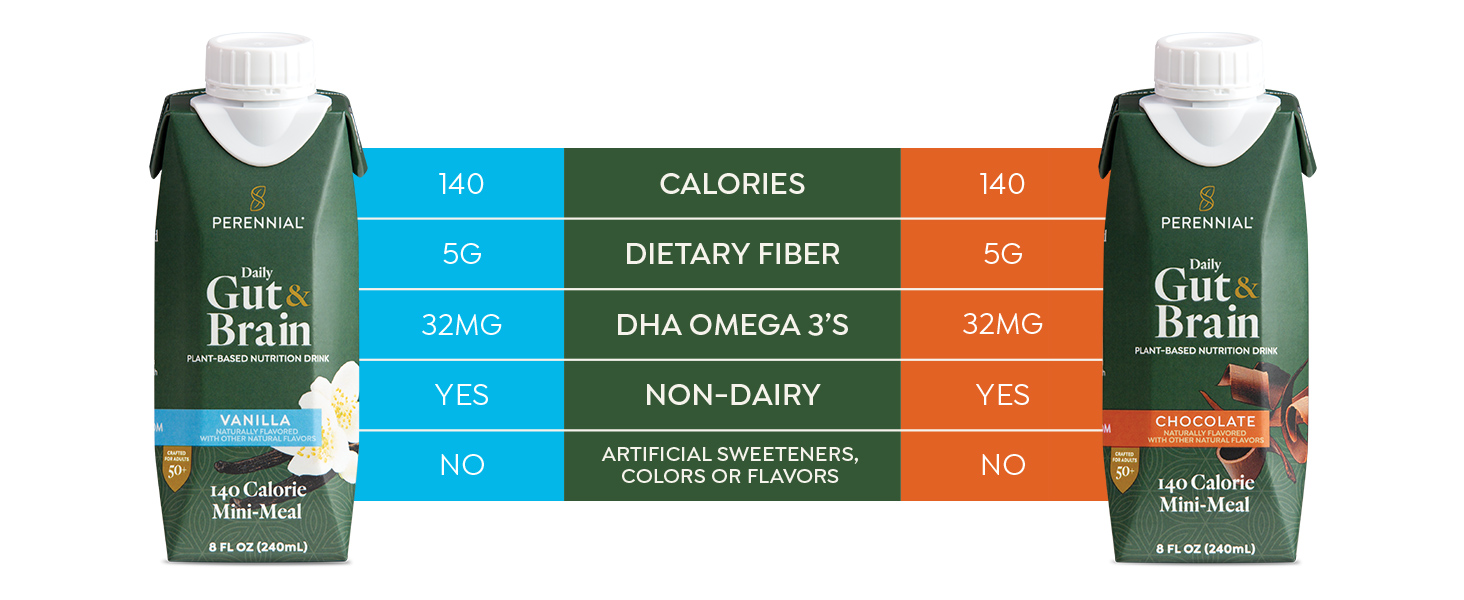 non dairy chocolate nutrition drink, oz pack, pack, perennial beverage, perennial brain
