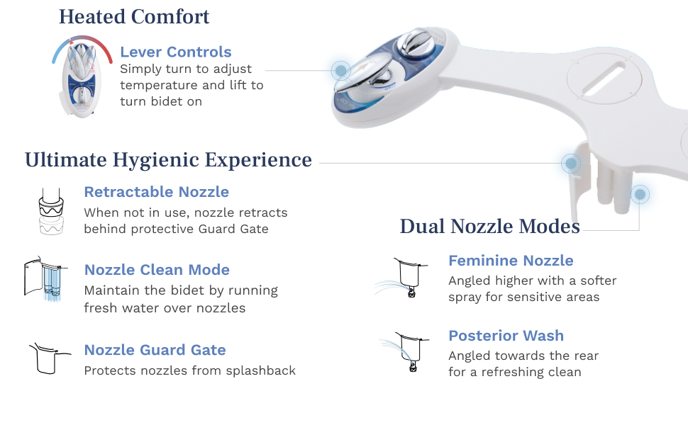 NEO 320 features heated comfort with lever controls, dual retractable nozzles and guard gate