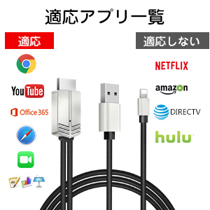 iPhone to HDMI