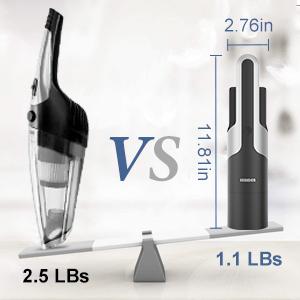 mini handheld vacuum