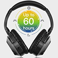 Bluetooth 5.0 Over Ear Headphones with Mic