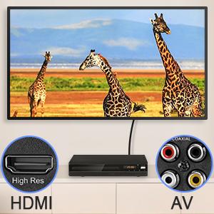 HDMI & AV