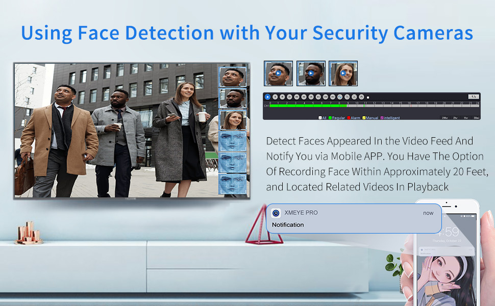Face Detection Camera System