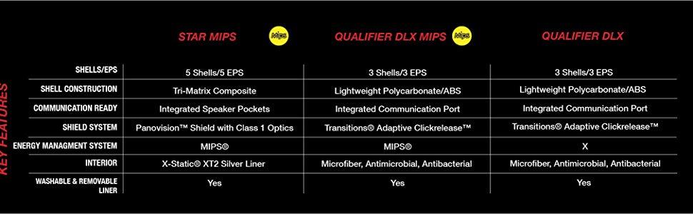 Qualifier DLX MIPS