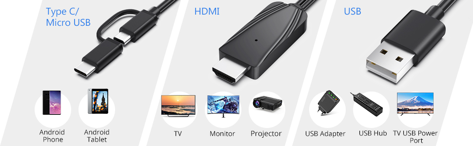 Type C/Micro USB to HDMI Cable