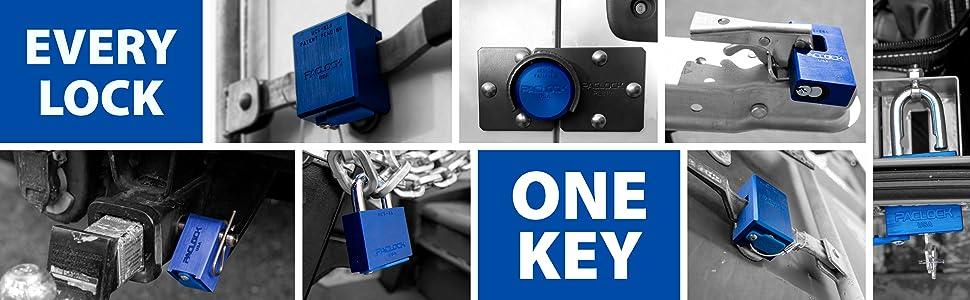 PACLOCK Every Lock, One Key