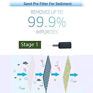 sand filter  head