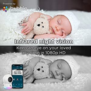 1080p with Night Vision