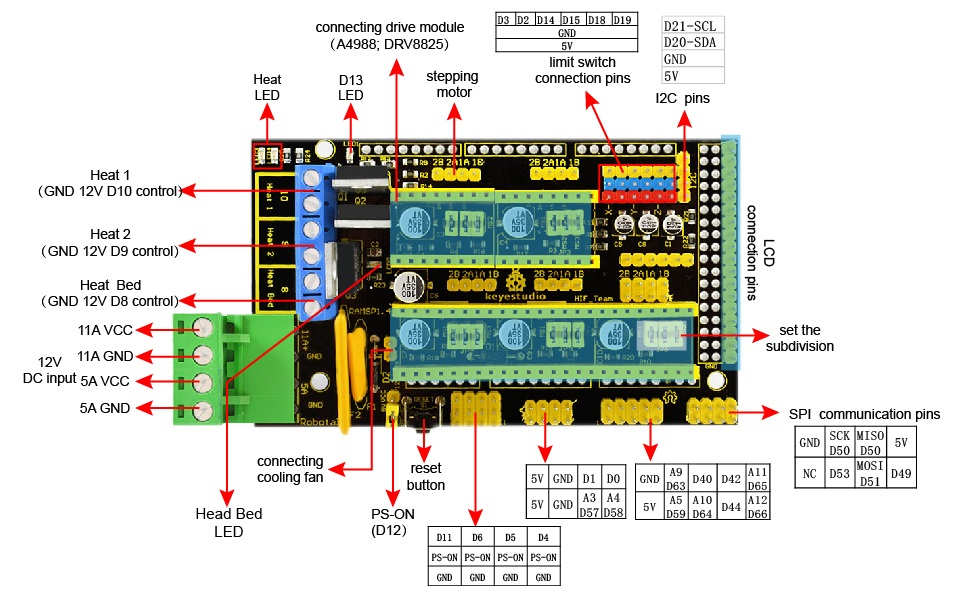 Ramps 1.4 Wiring Diagram from m.media-amazon.com