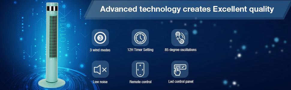 Advanced technology makes life easier