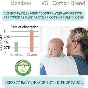 BAMBOO VS COTTON