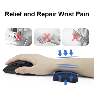 Relief and Repair Wrist Pain