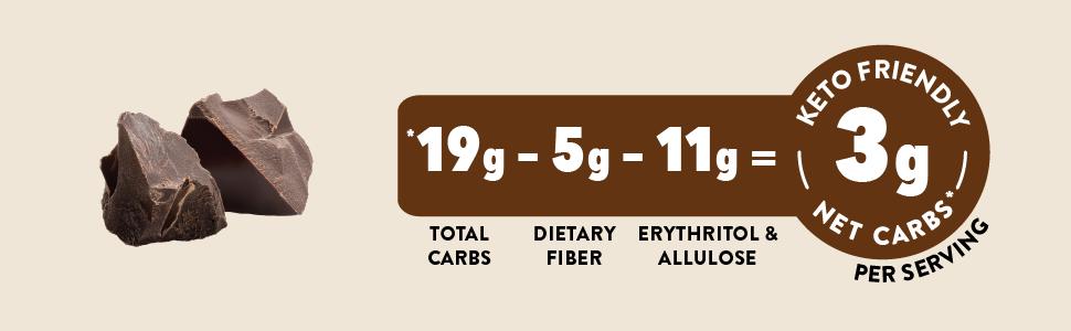 fluffy bread mixs whole30 breakfast coconut substitute buckwheat pamelas rx quest byrup magic spoon