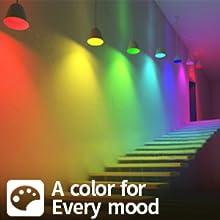 16 Millions Colors