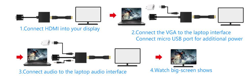 Amazon.com: Giveet VGA to HDMI Adapter for Monitor TV, Active ...