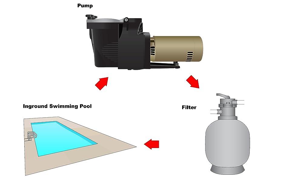 Hydro Pro Ig Pool Pump Wiring Diagram - Ford 2n 12 Volt Conversion Wiring  Diagram - viiintage.tukune.jeanjaures37.fr | Hydro Pro Pool Pump Wiring Diagram |  | Wiring Diagram Resource