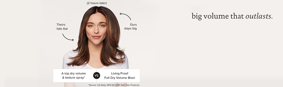 living proof, patented technology, silicone-free, dry volume blast, hair care