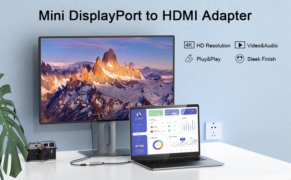 mini displayport to hdmi adapter