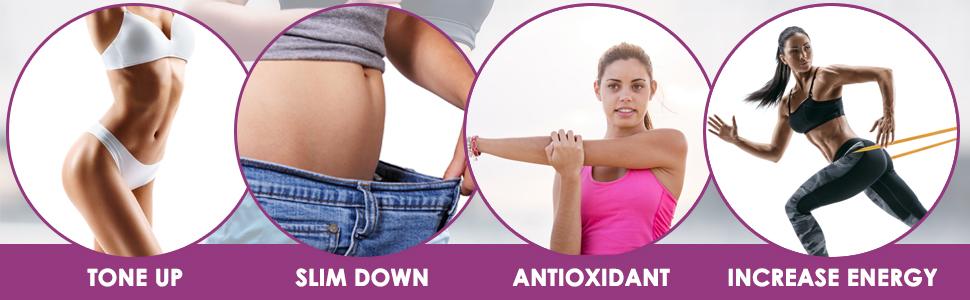 Leptin XT supplement for women Leptitox