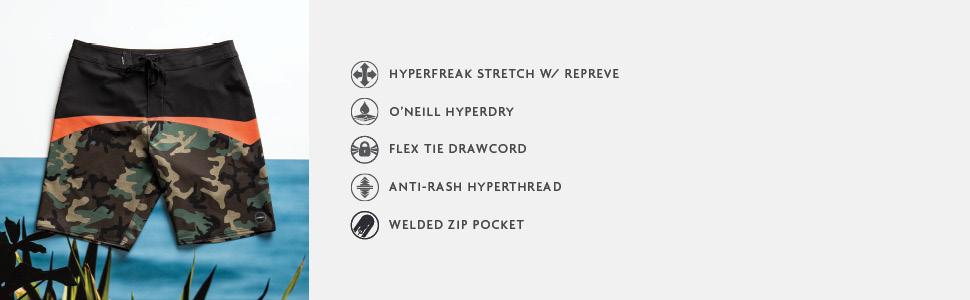 Hyperfreak