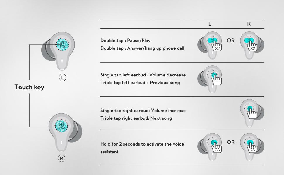 безжични слушалки mifo O7 с Bulit в микрофон, CVC 8.0 с шумопотискане, слушалки за бягане/фитнес