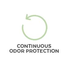 continuous odor protection, odor control, effective body odor control