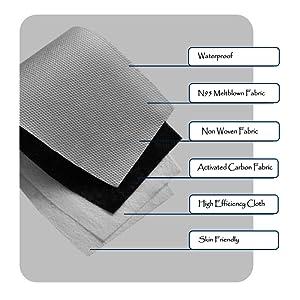 Waterproof, Meltblown, melt blown, skin friendly, high efficiency cloth, easy to use