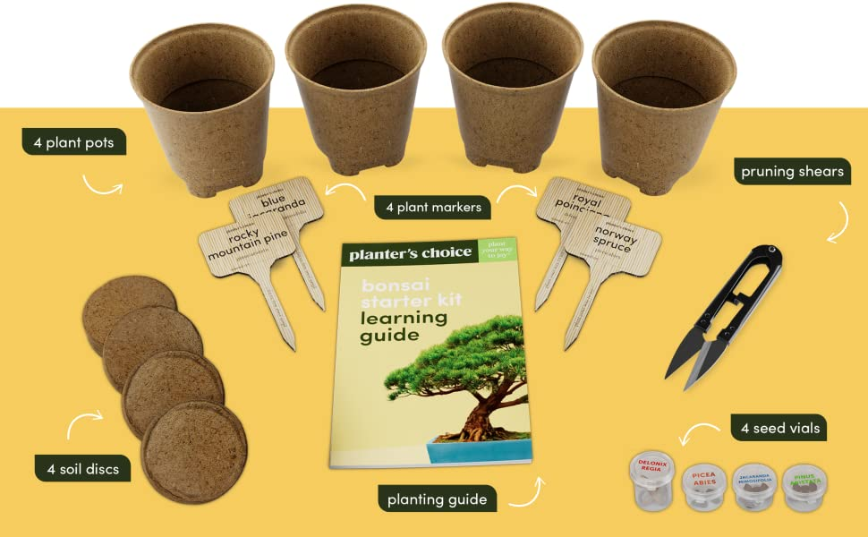 All Inclusive Planting Kit