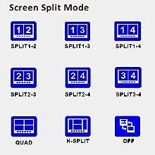 Multi-display Mode