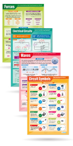 Physics Posters - Set of 12