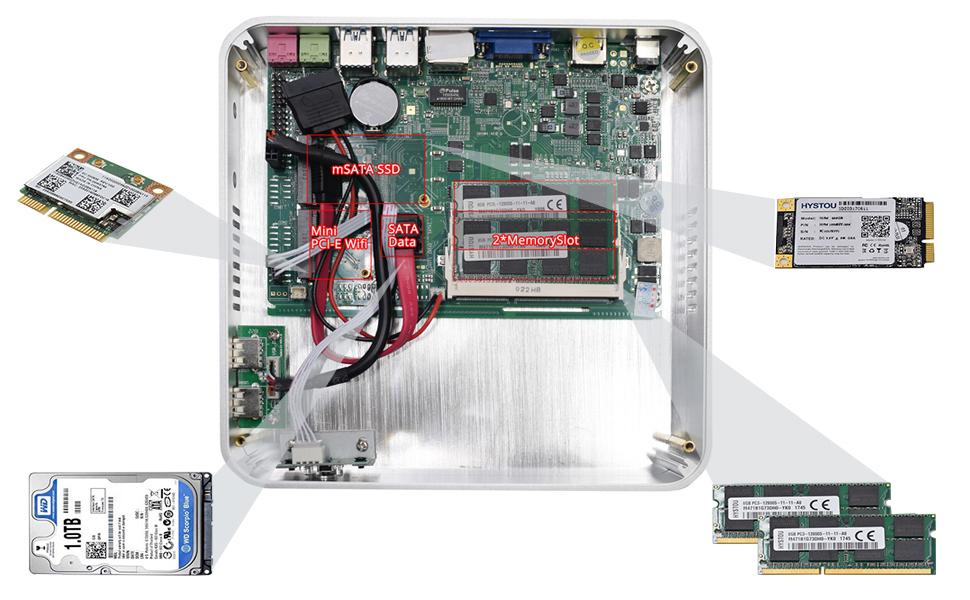 Intel nuc, Intel CoreTM i3-5005U, Mini Ordenador, Mini PC,Mini PC ...