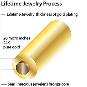 Lifetime Jewelry expanding photo locket necklace heart locket photo locket gold locket girls teens