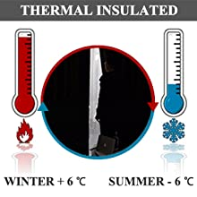 thermal insulated