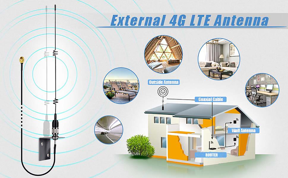 Eightwood 4G Antena Wireless Antena Adaptador SMA Magnético 5dbi Omni-direccional RG174 Cable de extensión 3M Compatible para enrutador 2G 3G 4G LTE ...
