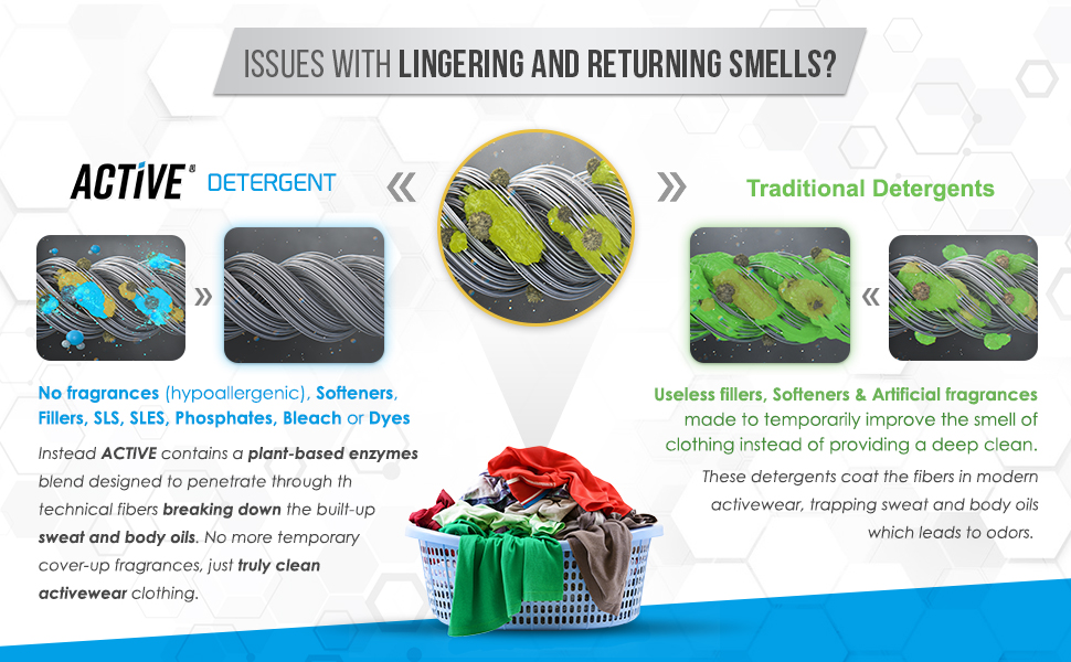 smell removing laundry detergent