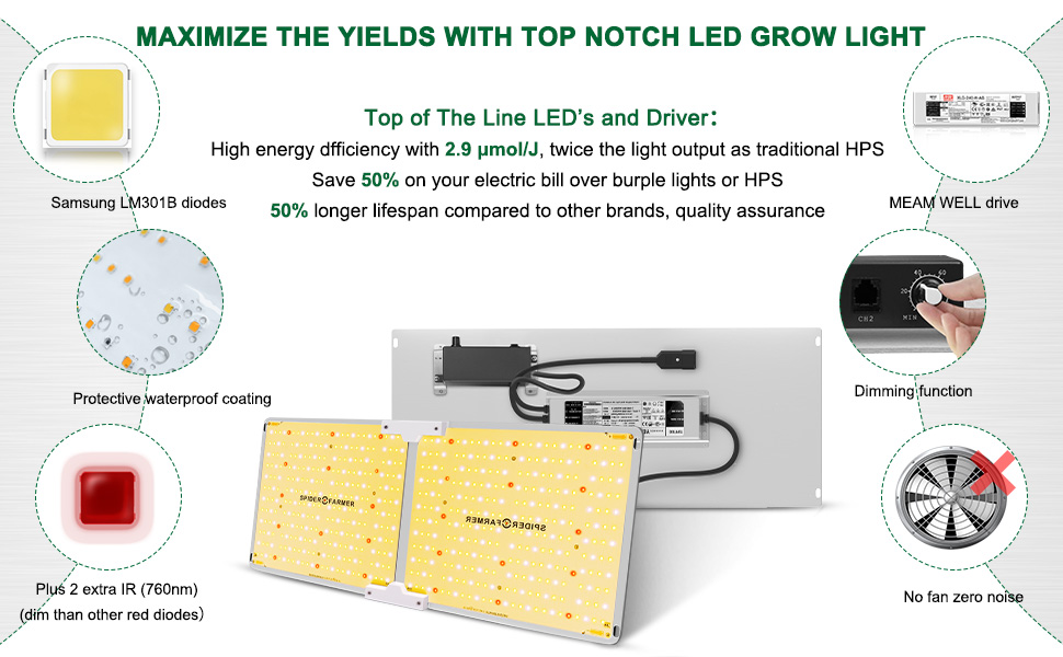 SF-1000 Full Spectrum Dimmable LED Grow Lights Indoor Plants Growing Lamp