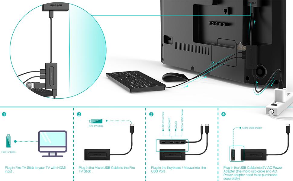 SUYAMA USB OTG Adaptador para TV Stick 4K,All-New TV (2017 ...