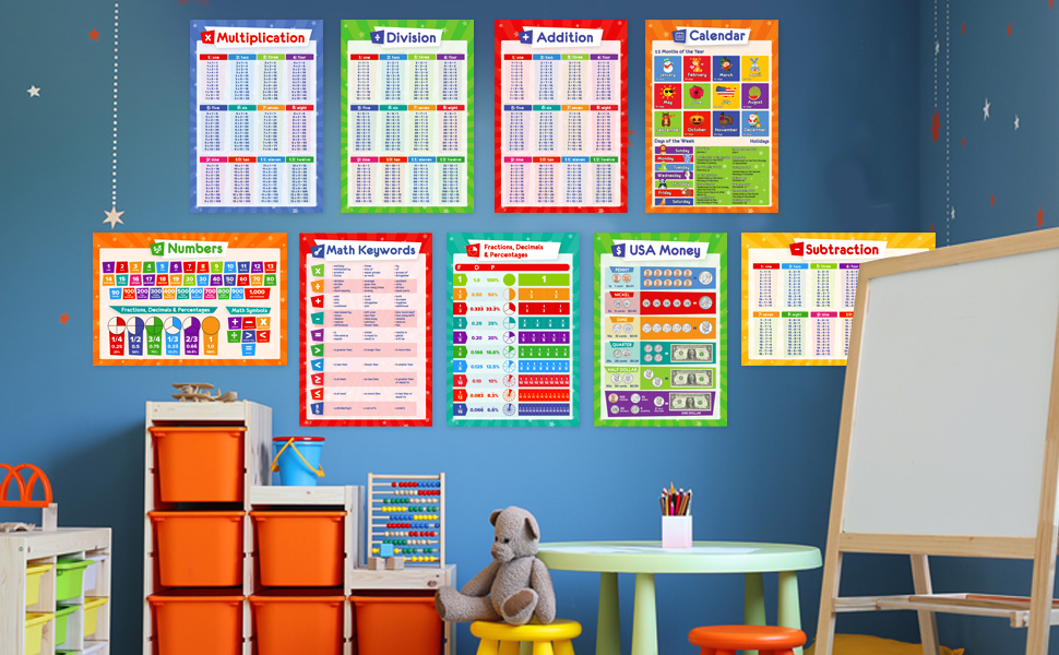 multiplication chart, times table chart, multiplication poster, division, addition, usa money