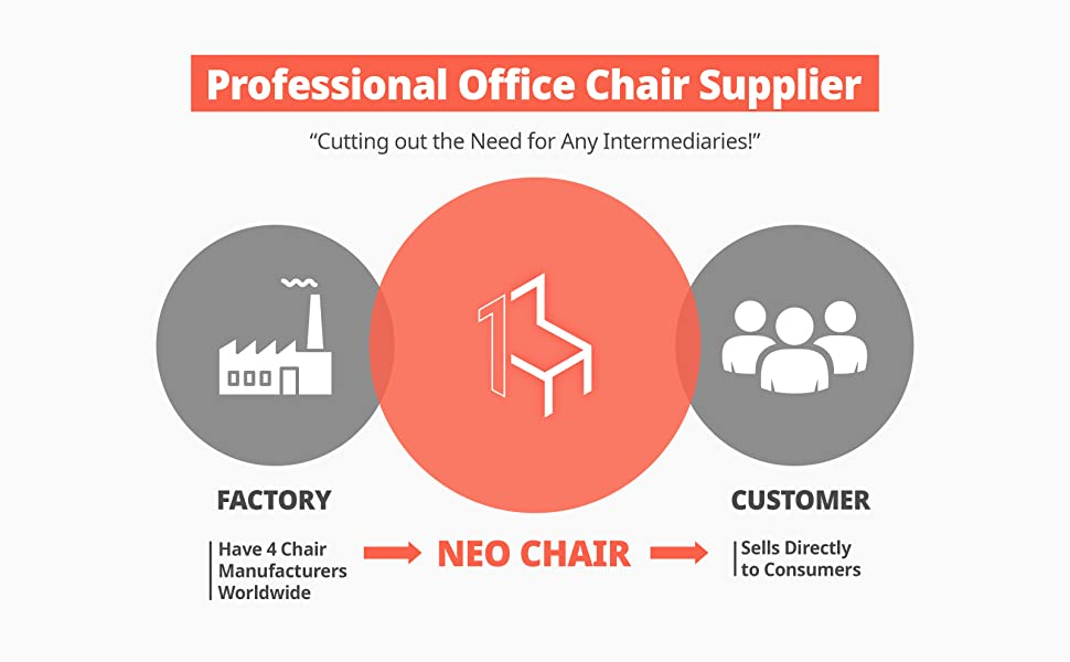 Professional Office Chair Supplier