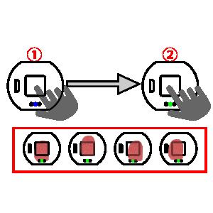 Fringerprint Cable Lock7