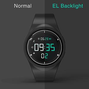 El backlight
